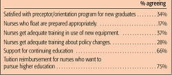 Figure 5: Staff educ... - Click to enlarge in new window