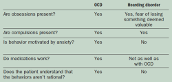 Table 1: OCD or hoar... - Click to enlarge in new window