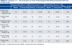Table 4 - Click to enlarge in new window