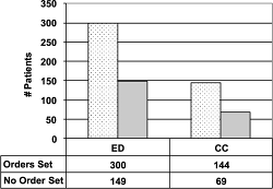 Figure 2 - Click to enlarge in new window